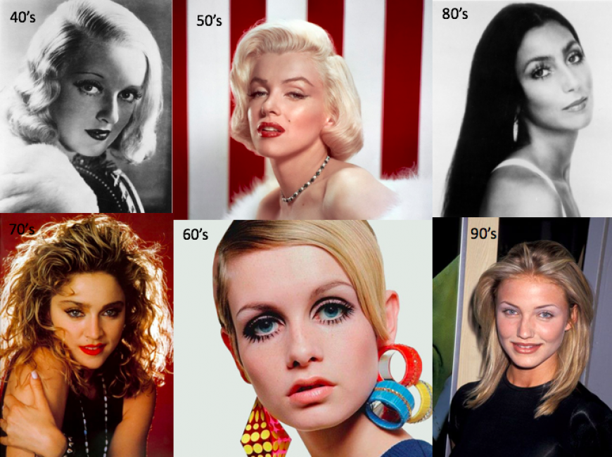 The Beauty Trend Evolution